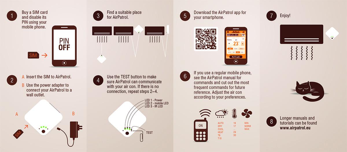 3153 low power transmitter 2402-2480 mhz user manual install.